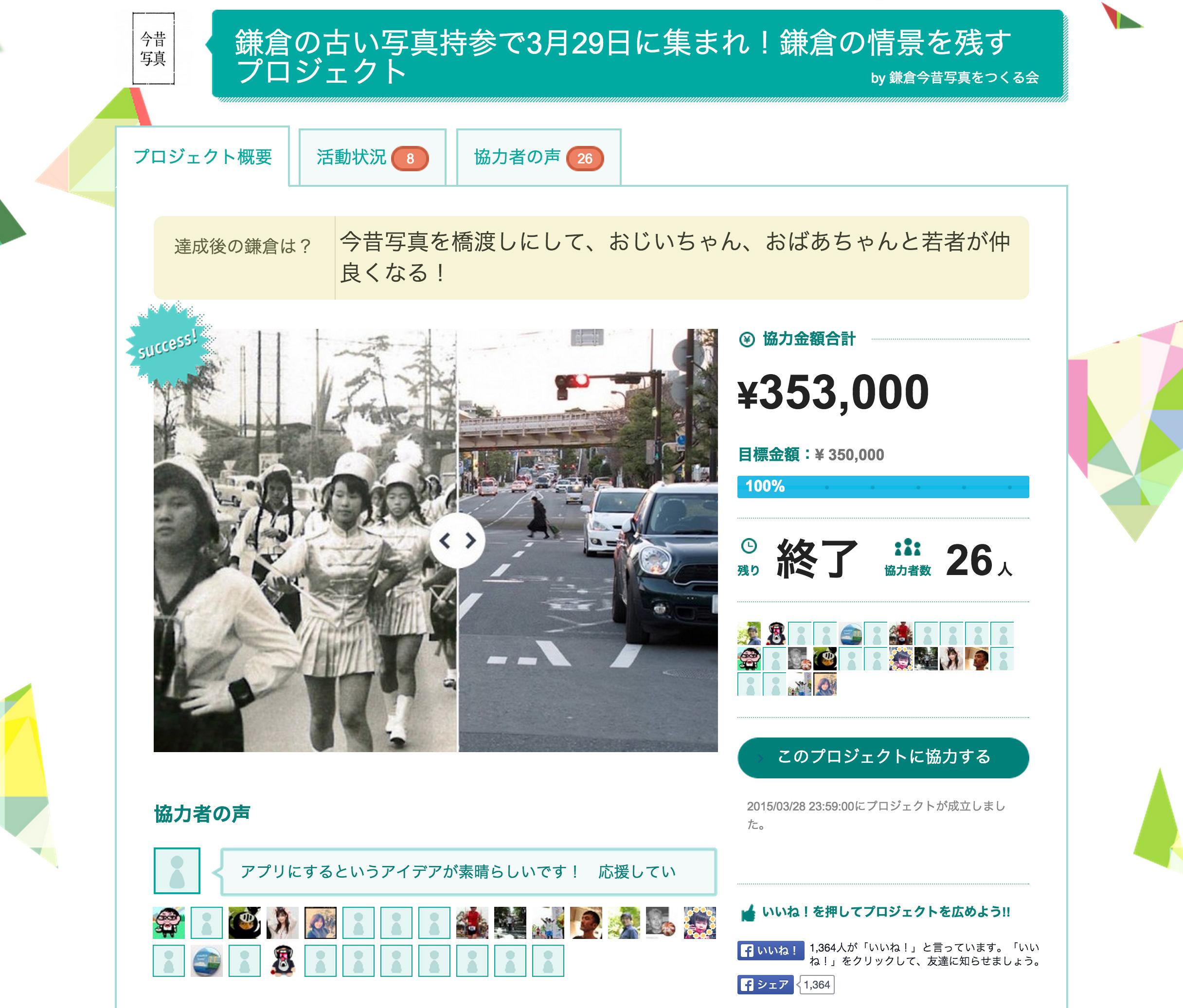 カマコンバレーが運営する鎌倉市限定クラウドファンディングサービス「iikuni」